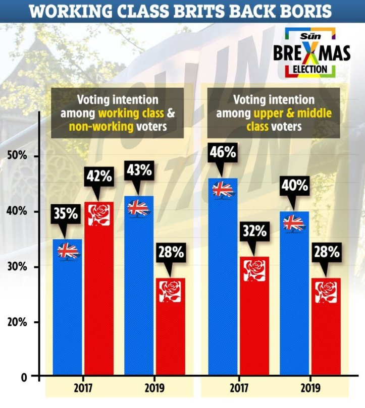 ac-graph-voting-intentions-1